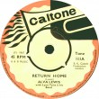 TONE111A - Alva Lewis - Return Home