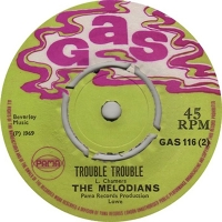98troubletrouble